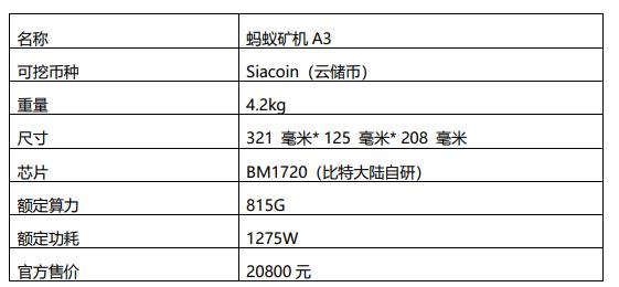 蚂蚁Siacoin矿机A3测评_aicoin_图2