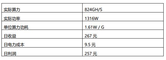 蚂蚁Siacoin矿机A3测评_aicoin_图16