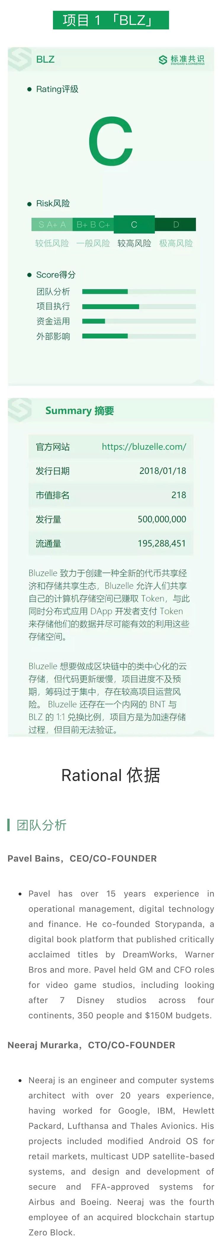 BLZ 用区块链技术建构分布式数据库,标准共识评级短报合集