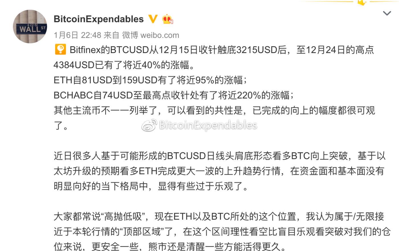 BTCUSDSHORTS(Bitfinex)变化趋势与BTCUSD价格趋势变化历史图形复盘_aicoin_图10