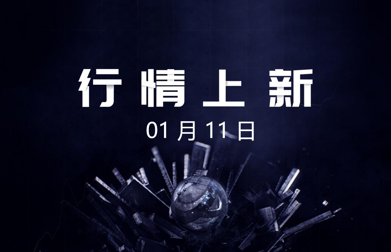 1月11日- AICoin 行情上新(新增51币种,涉及4平台)_aicoin_图1