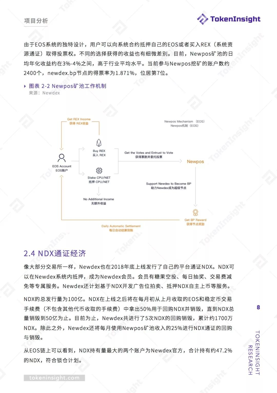 Newdex 研究报告 | TokenInsight