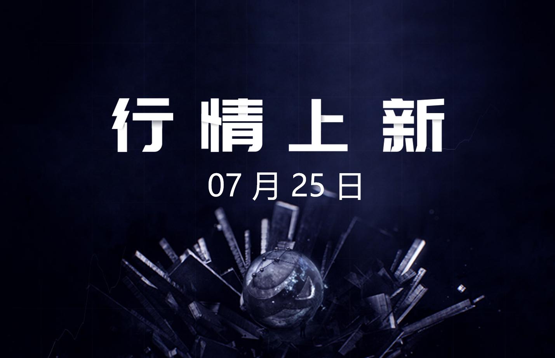 7月25日- AICoin 行情上新(新增51币种,涉及10平台)_aicoin_图1