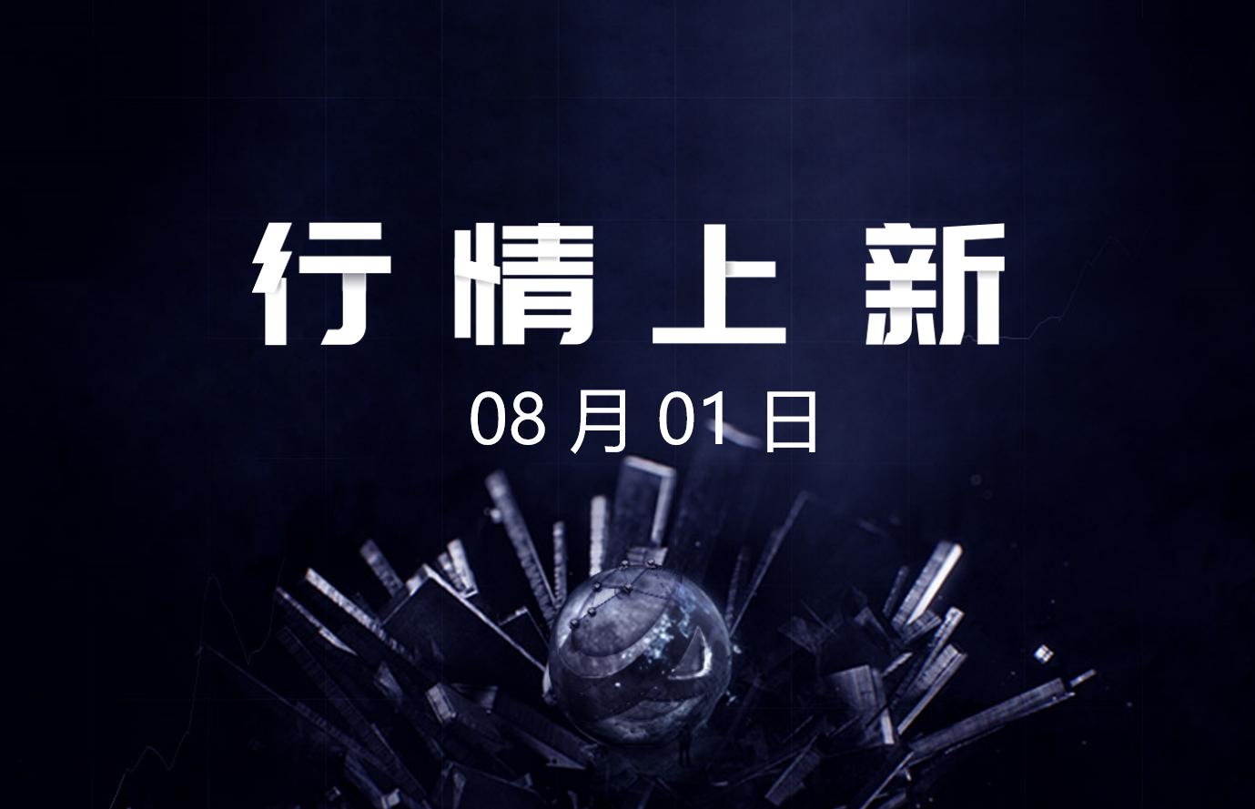 8月1日- AICoin 行情上新(新增11币种,涉及5平台)_aicoin_图1