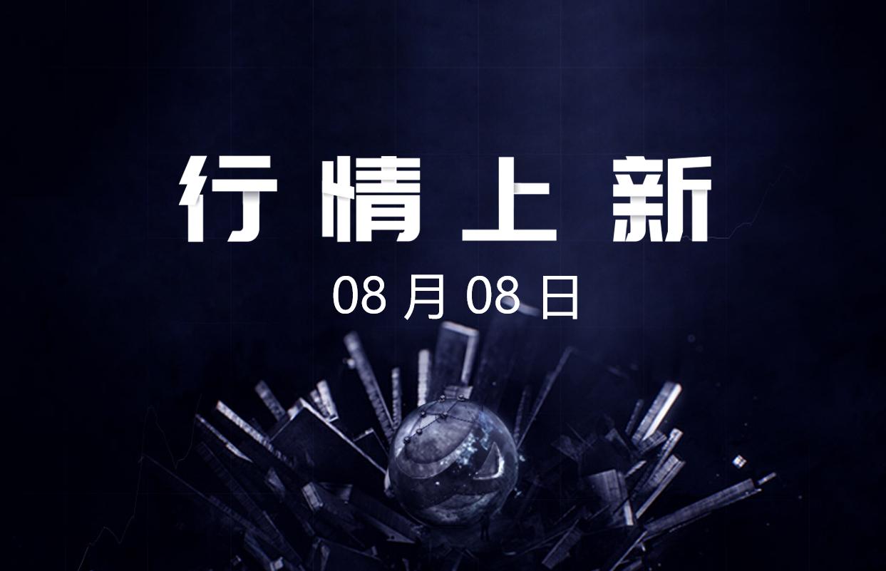 8月8日- AICoin 行情上新(新增19交易对,涉及6平台)_aicoin_图1