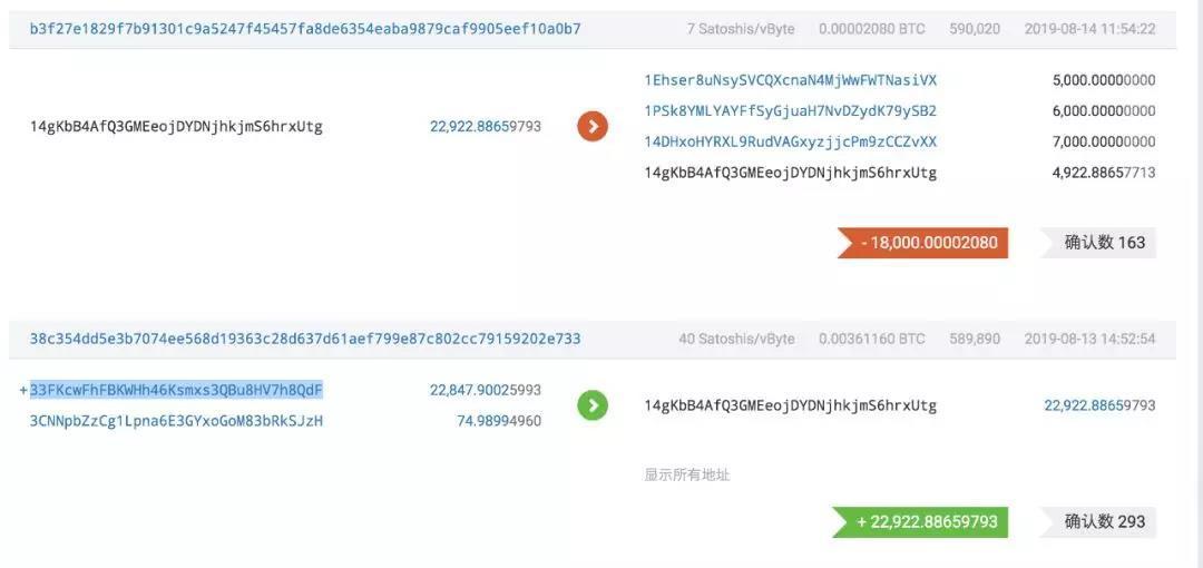 图文追踪PlusToken资产转移行踪(二):共计2.85万个BTC出现异动,其中一笔神奇交易留有彩蛋!_aicoin_图4
