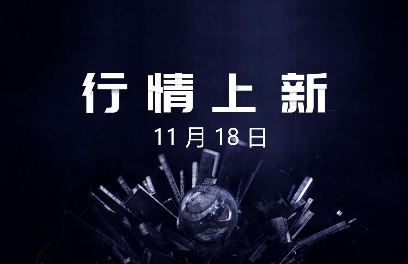 11月18日-AICoin 行情上新(新增126交易对,涉及6平台)_aicoin_图1