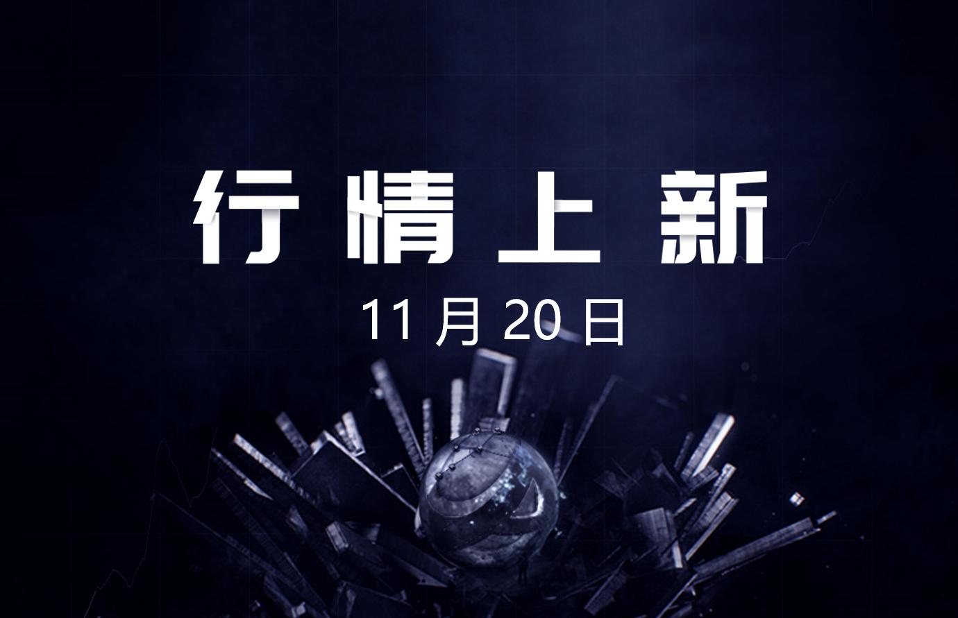11月20日-AICoin 行情上新(新增9交易对,涉及4平台)_aicoin_图1