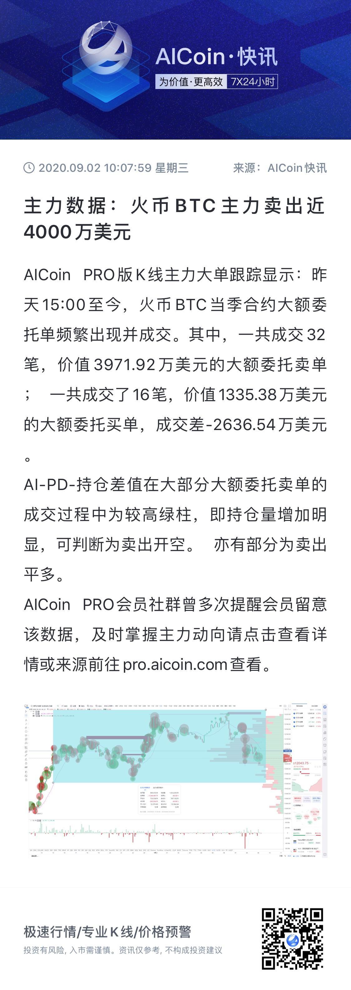 数据:暴跌之前,主力早已明牌沽空_aicoin_图2