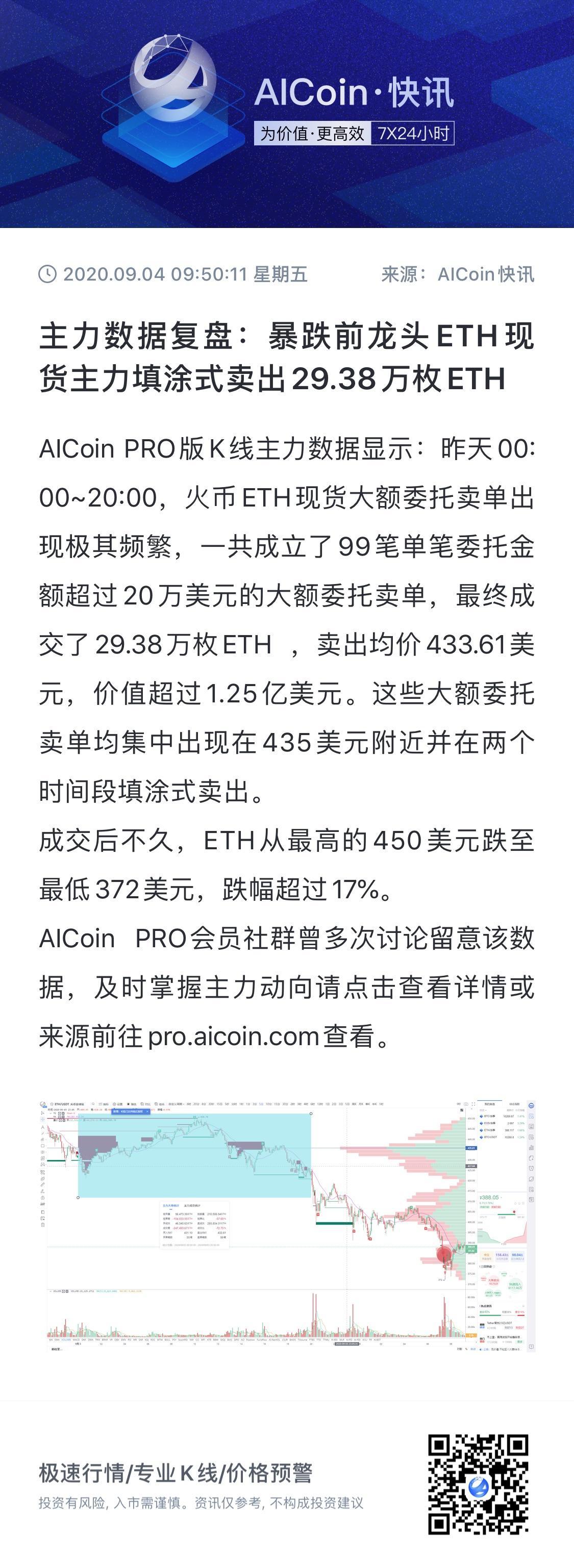 数据:暴跌之前,主力早已明牌沽空_aicoin_图5