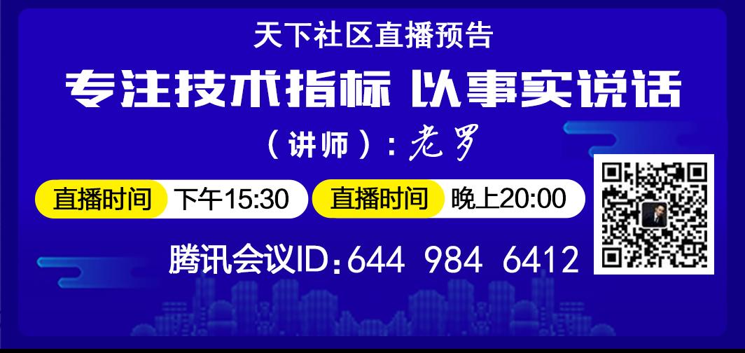 10/26天下社区:BTC日线收中阳柱,但当下不建议走多