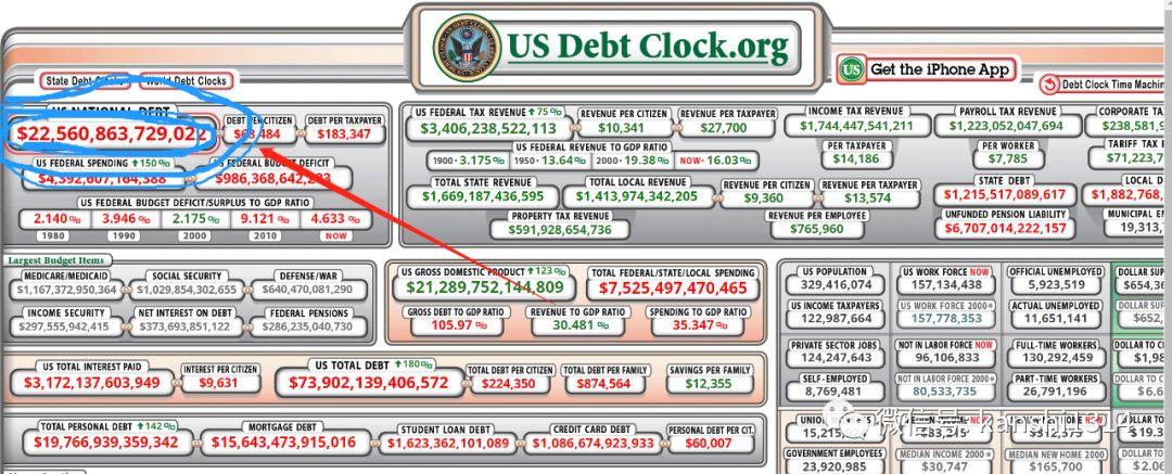 肖磊:美国是如何给全世界国家设计金融赌局的?_aicoin_图2