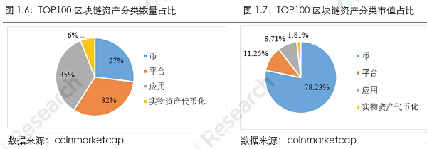 火币区块链行业周报(第七十八期)2019.9.2-9.8_aicoin_图8