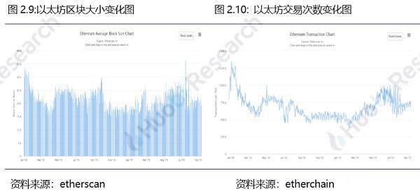 火币区块链行业周报(第七十八期)2019.9.2-9.8_aicoin_图15